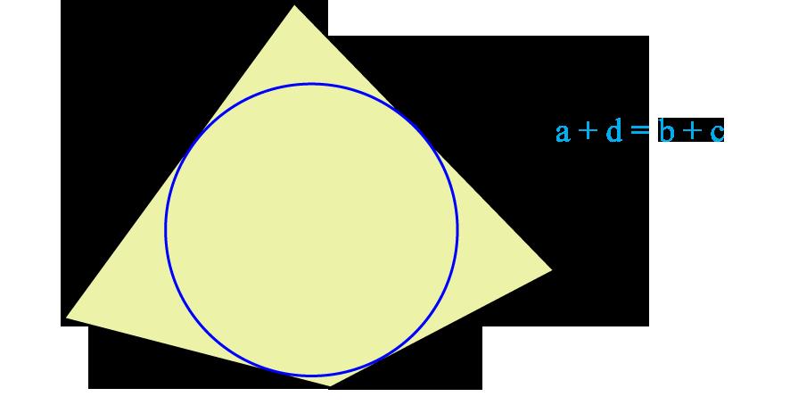 czworokąt opisany na okręgu