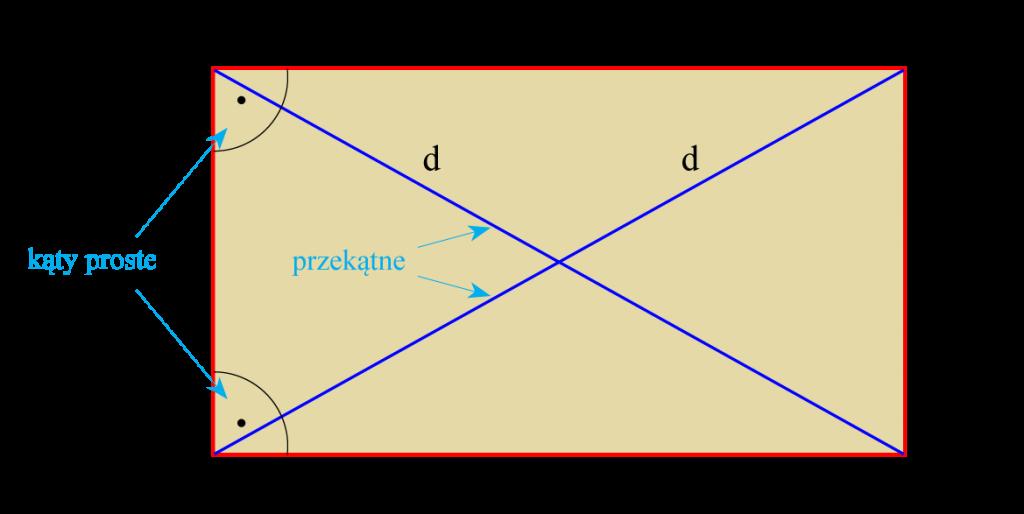 prostokąt 2