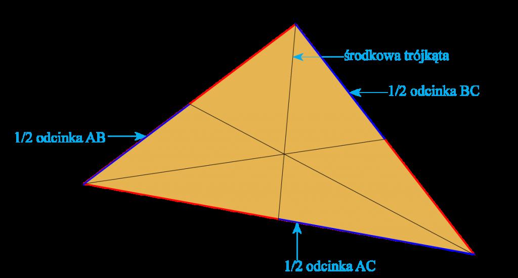 środkowa trójkąta 22