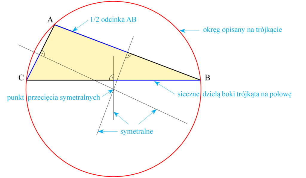 symetralne trójkąta 33