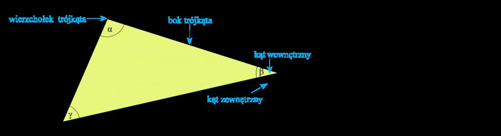 trójkąt opis
