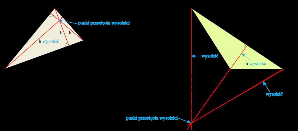 wysokość trójkąta 2