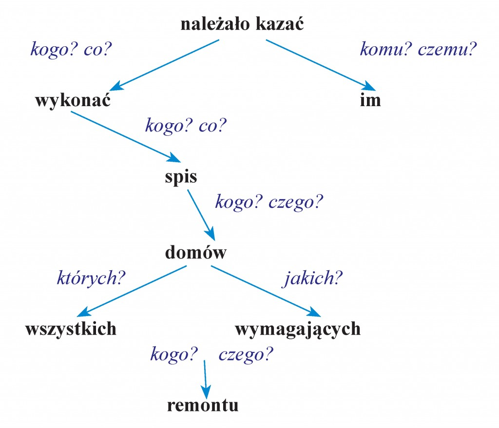 drzewko4