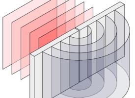 Dyfrakcja, interferencja i polaryzacja